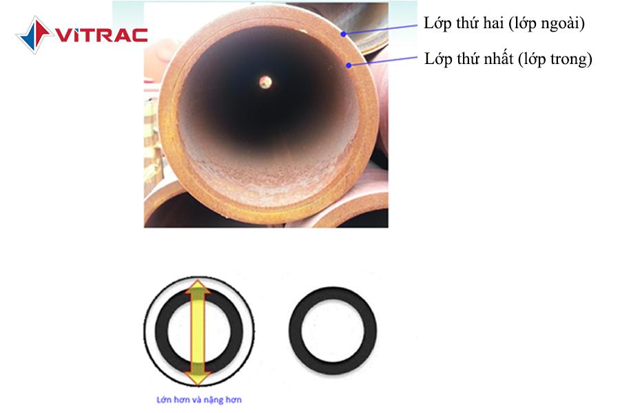 ống bơm bê tông hai lơp
